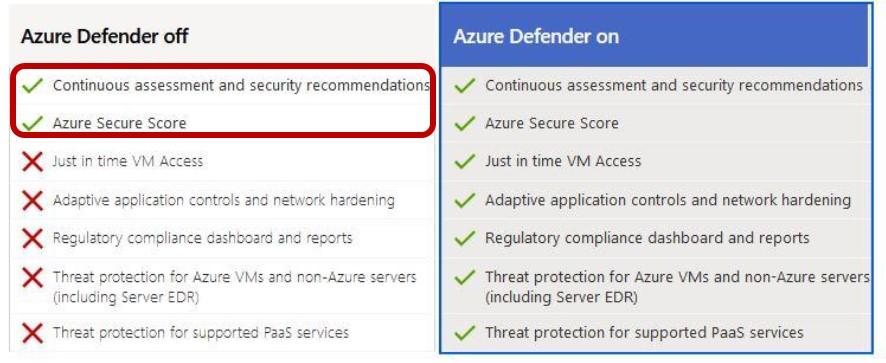 Azure_Defenderplan