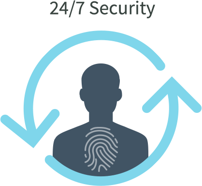 24/7 Security